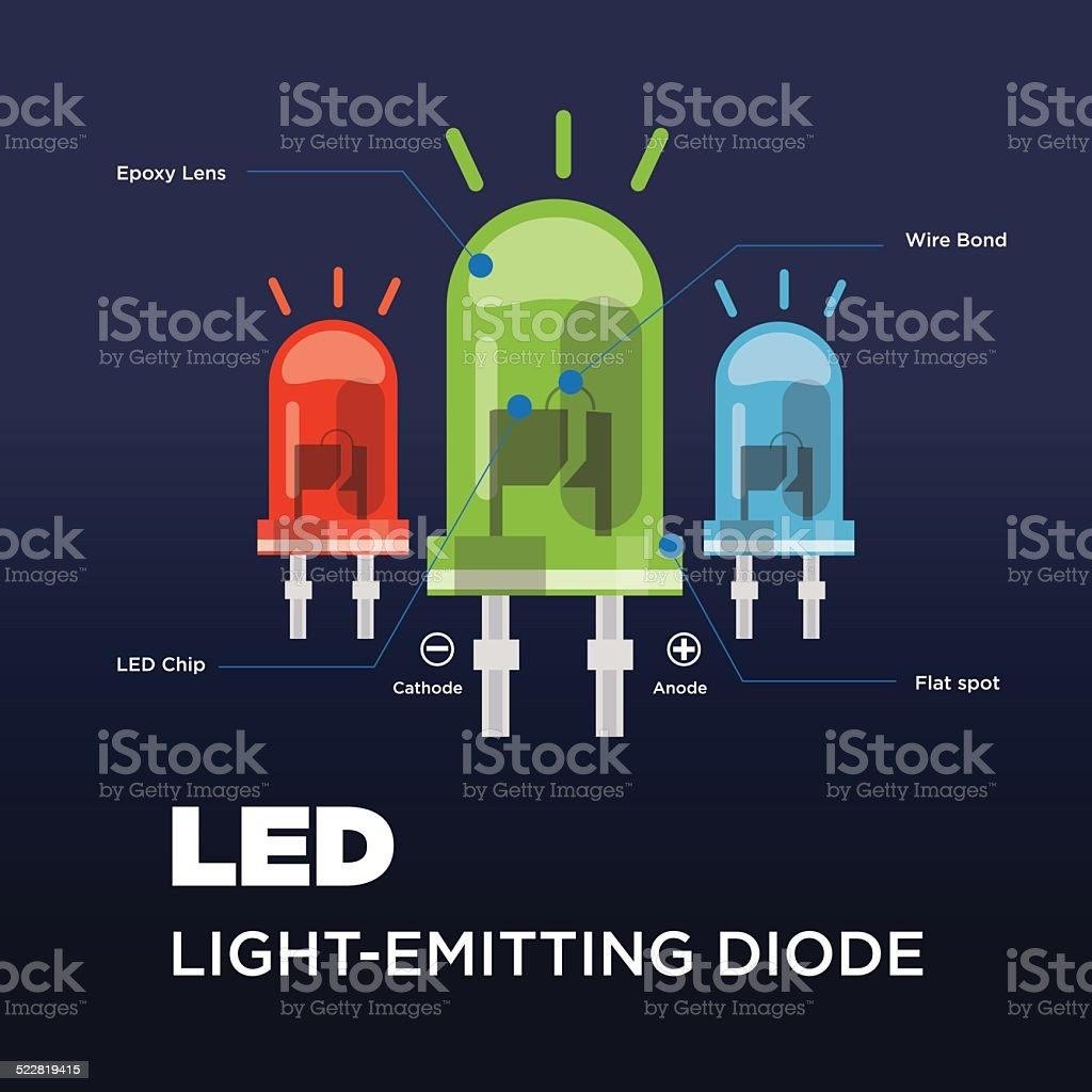 component of led - vector illustration vector art illustration