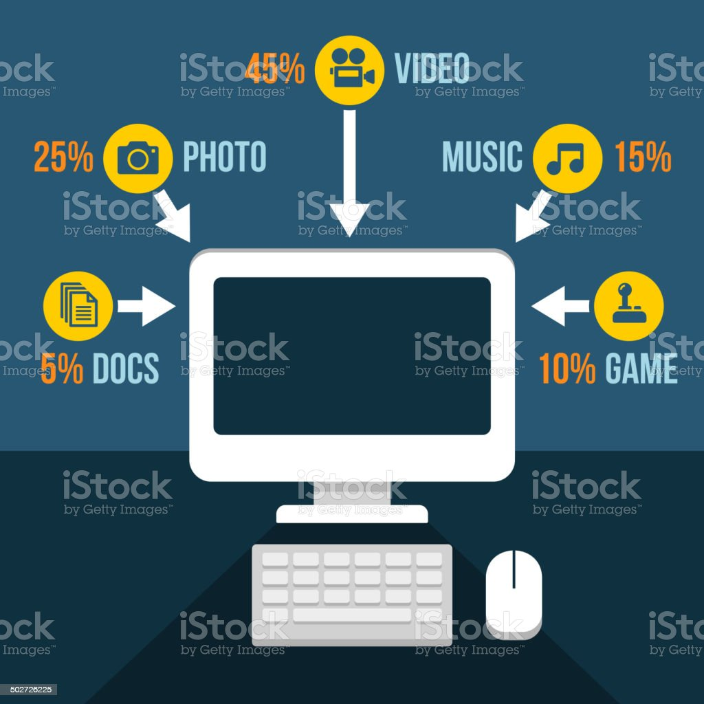 Computer Content Analytics Infographic in Flat Style. Vector royalty-free stock vector art