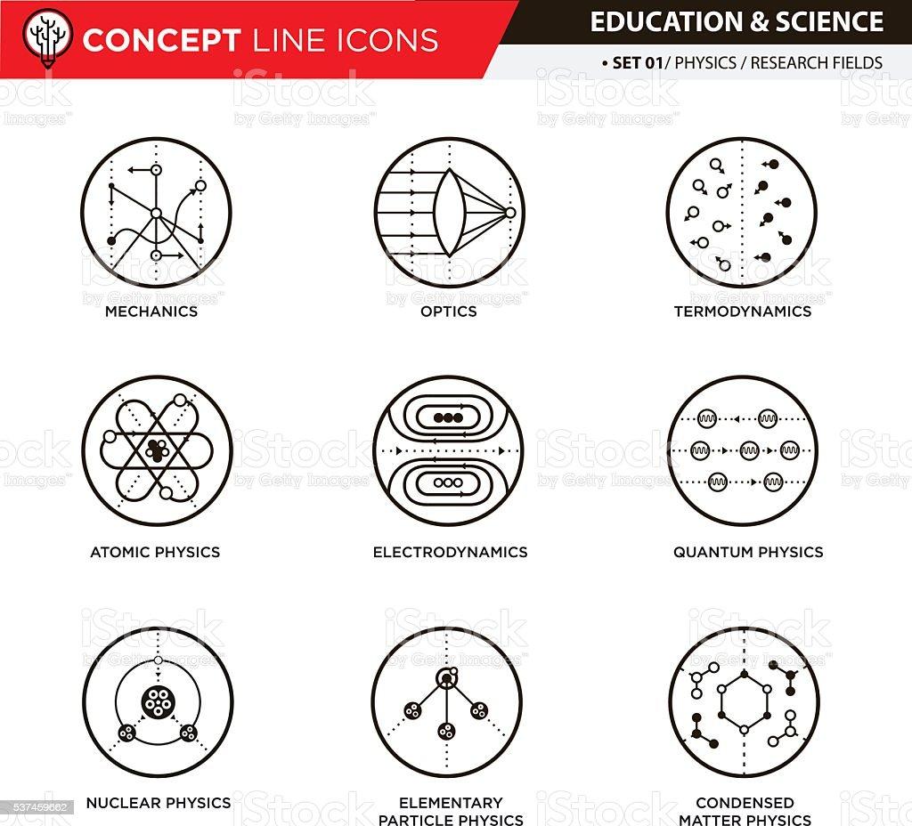 Concept Line Icons Physics vector art illustration