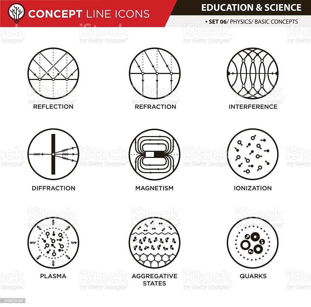 Concept Line Icons Set 6 Physics vector art illustration