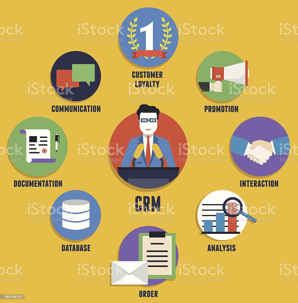 Concept of customer relationship management vector art illustration
