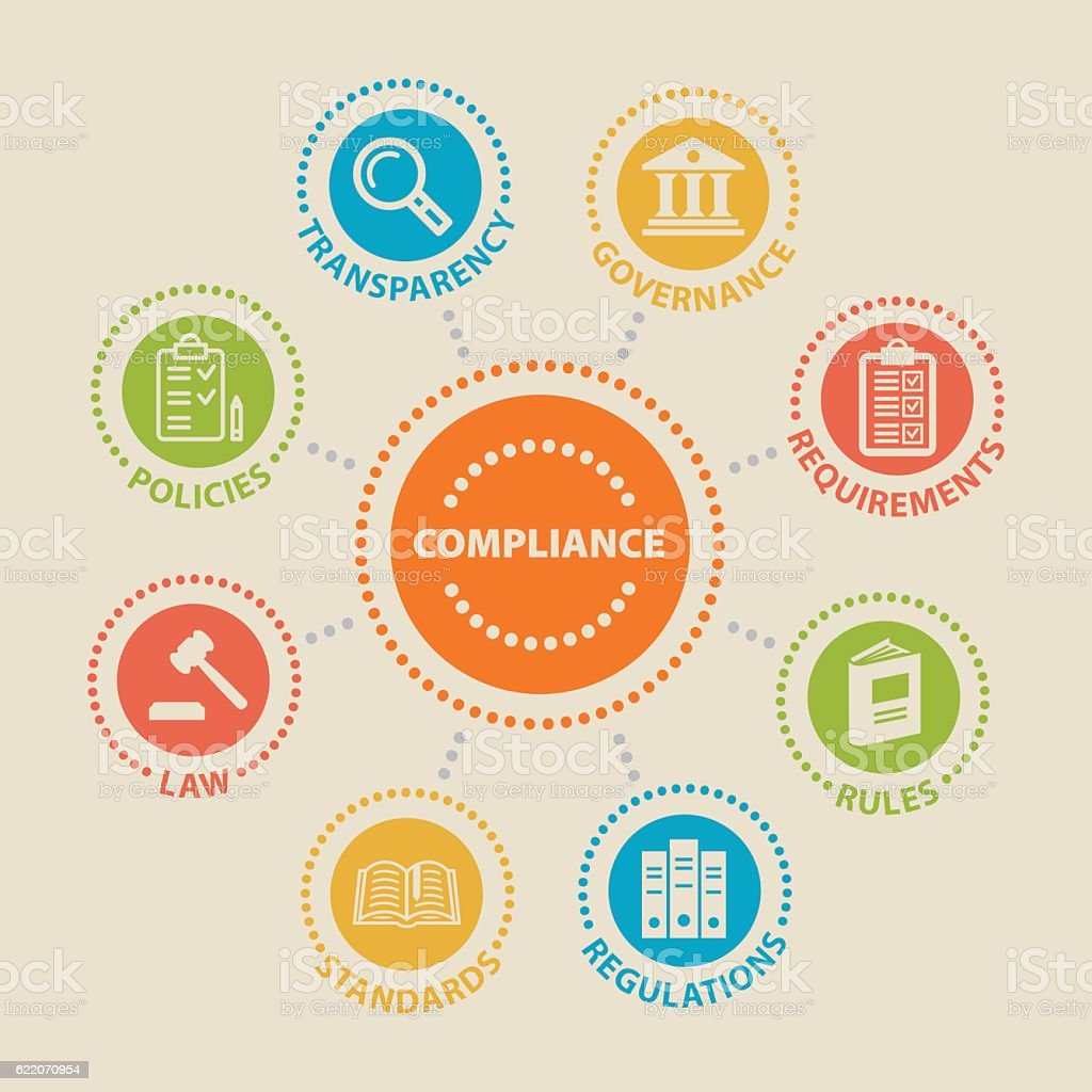 COMPLIANCE Concept with icons vector art illustration