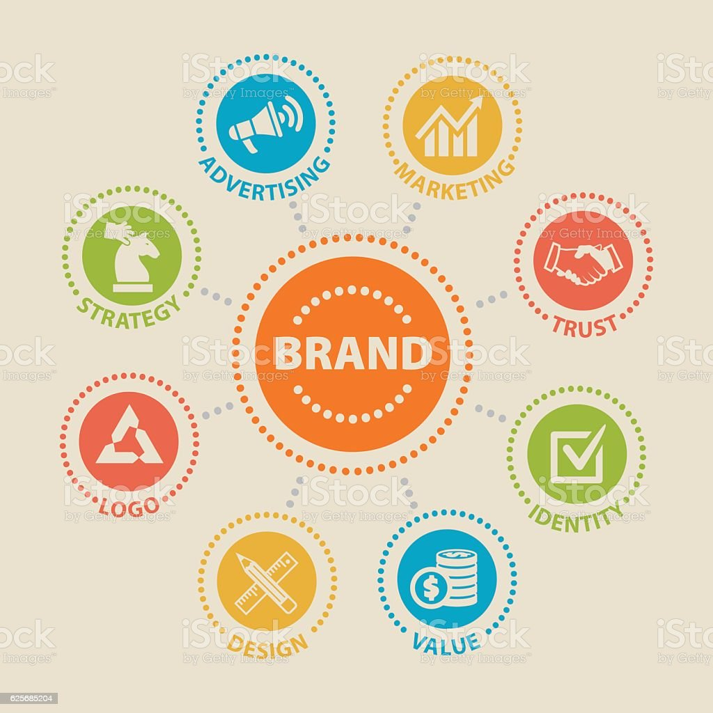 BRAND Concept with icons vector art illustration