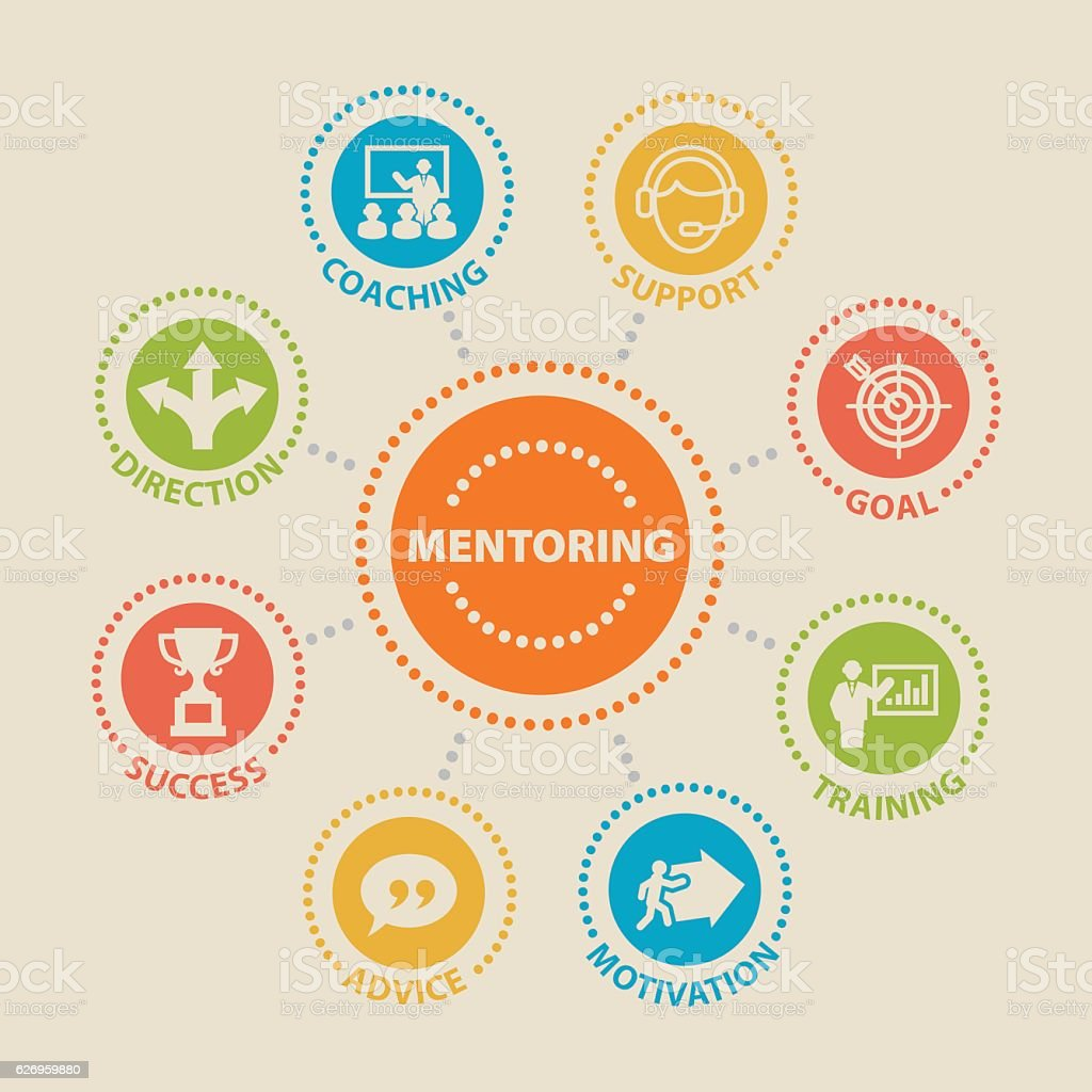 MENTORING Concept with icons vector art illustration