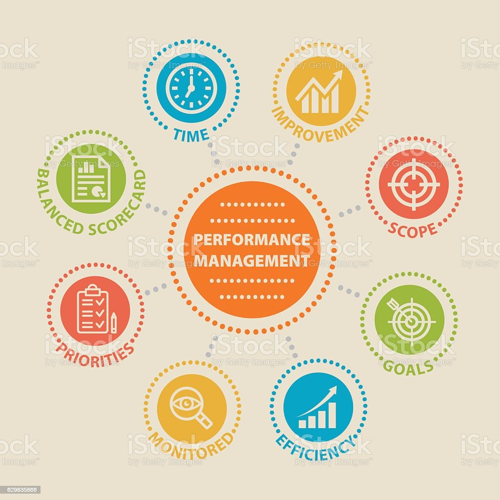 PERFORMANCE MANAGEMENT Concept with icons vector art illustration