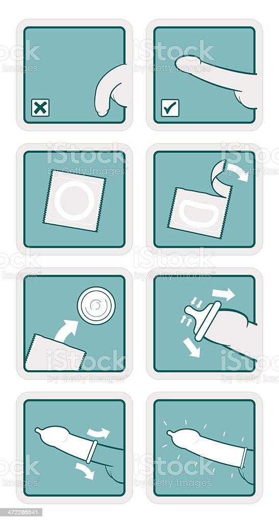 Condom Usage Instruction vector art illustration