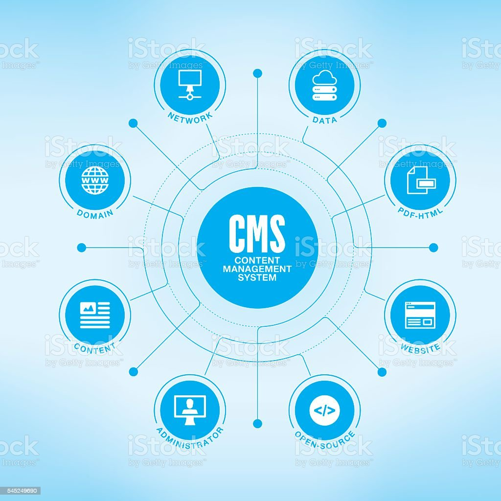 Content Management System chart with keywords and icons vector art illustration