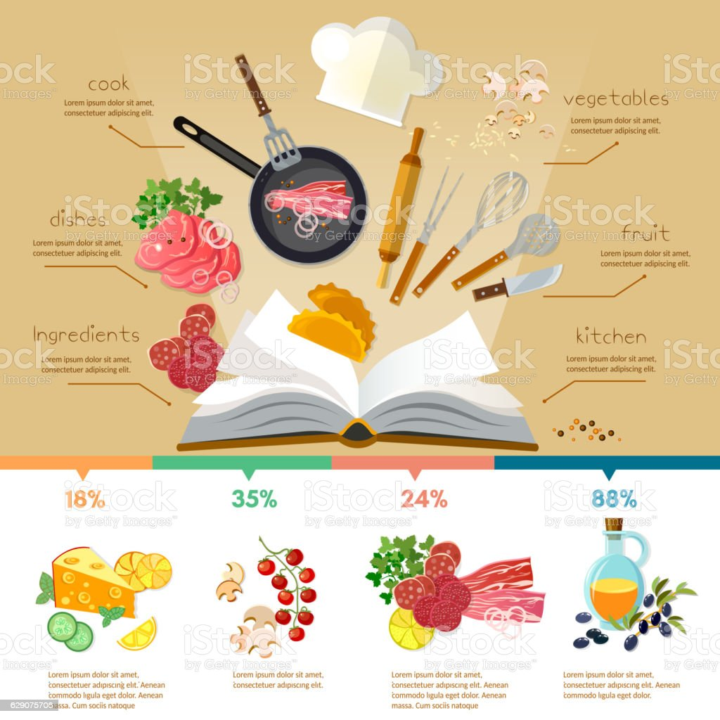 Cookbook flat style cooking food, infographic cooking vector art illustration