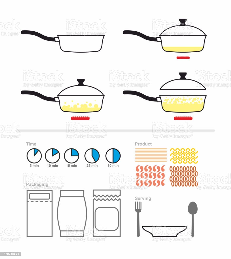 Cooking instruction with a frying pan. FRY on griddle vector art illustration