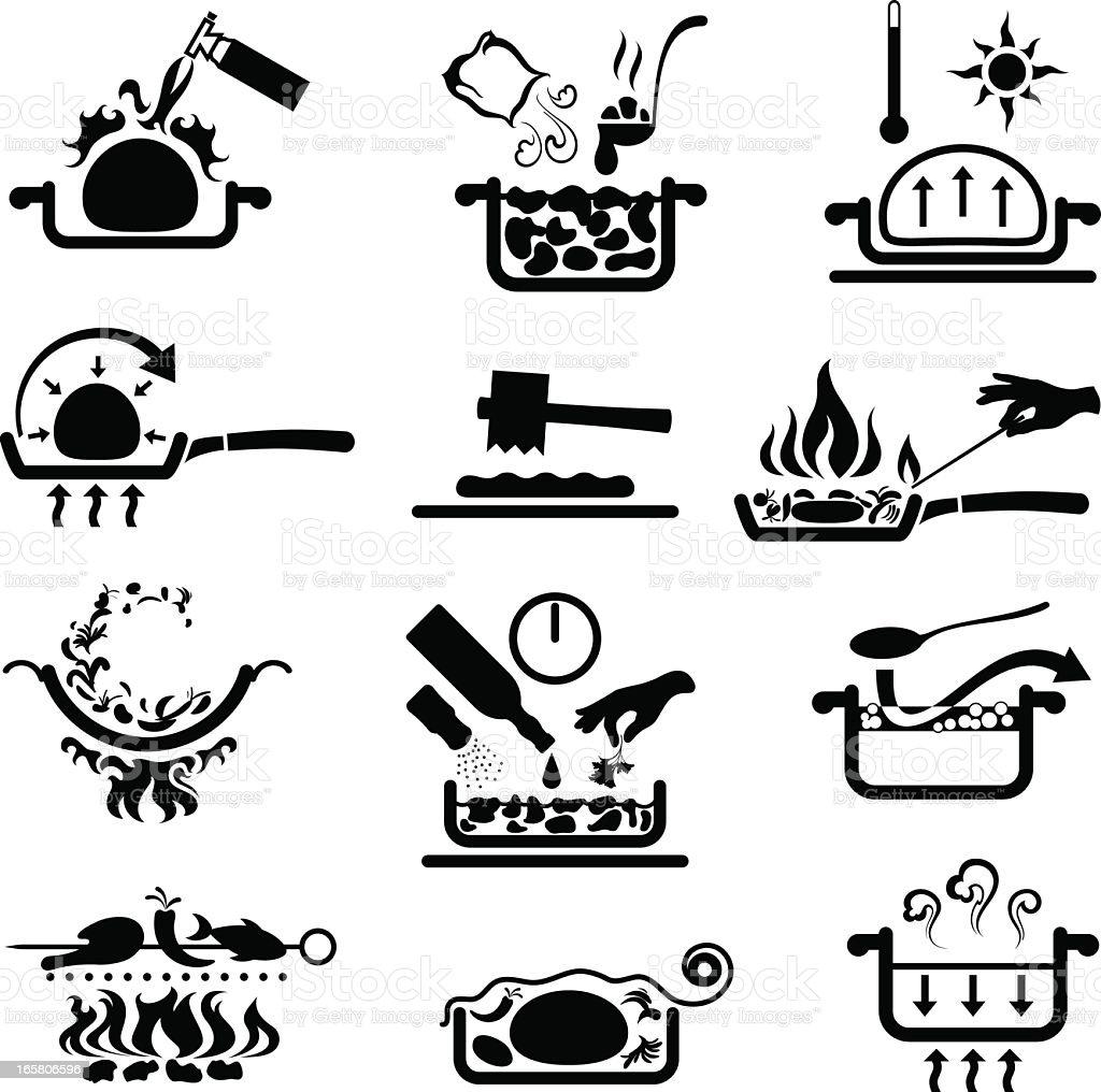 Cooking Methods vector art illustration