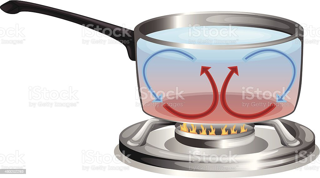 Cooking pot royalty-free stock vector art