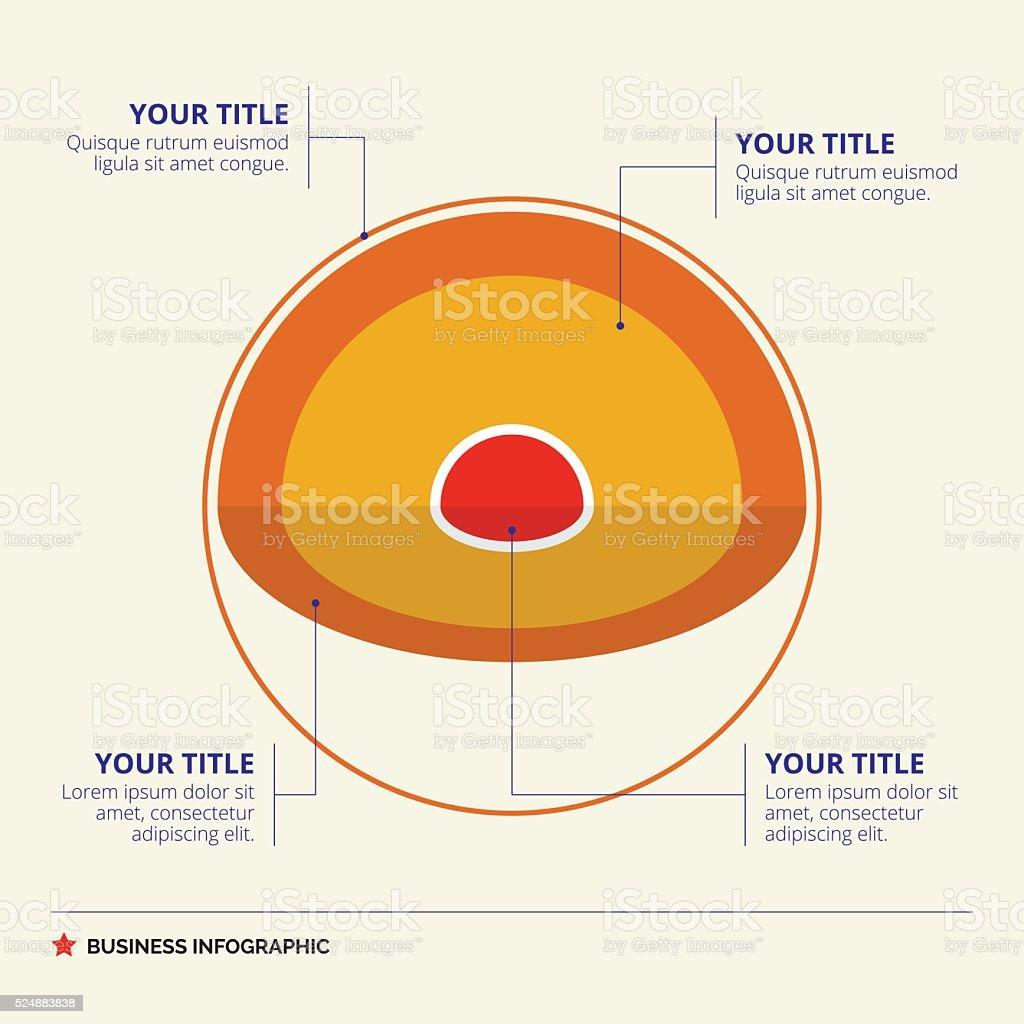 Core Diagram Template vector art illustration