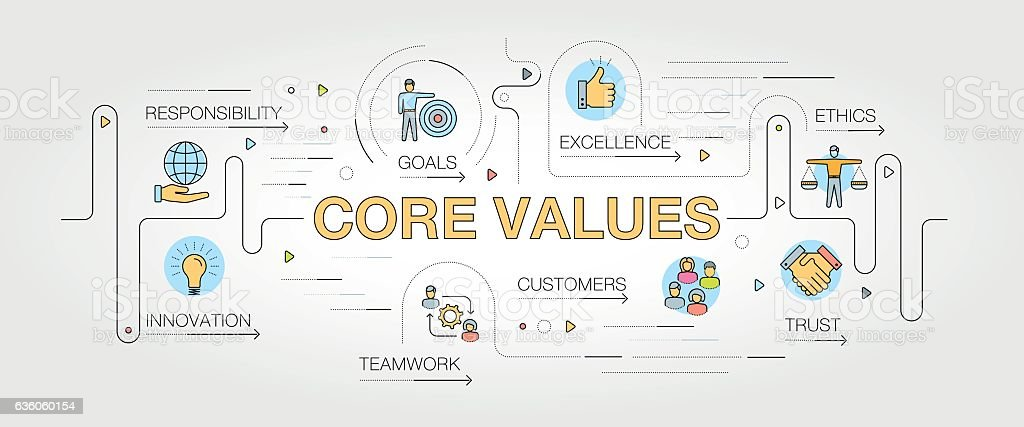Core Values banner and icons vector art illustration