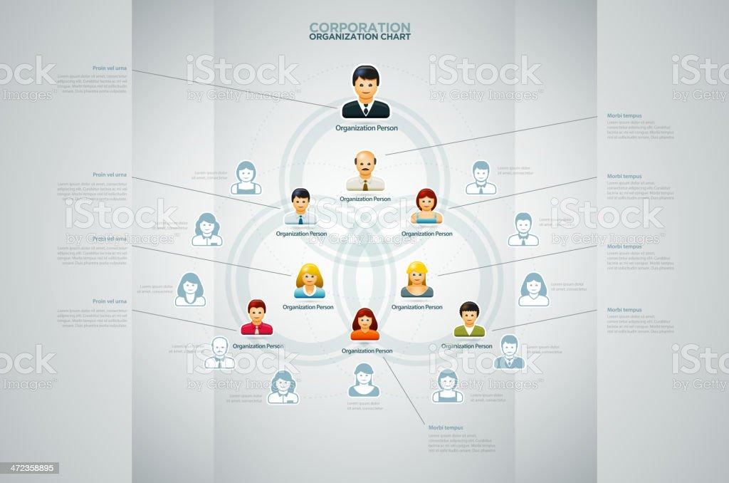 Corporate organization chart illustration vector art illustration