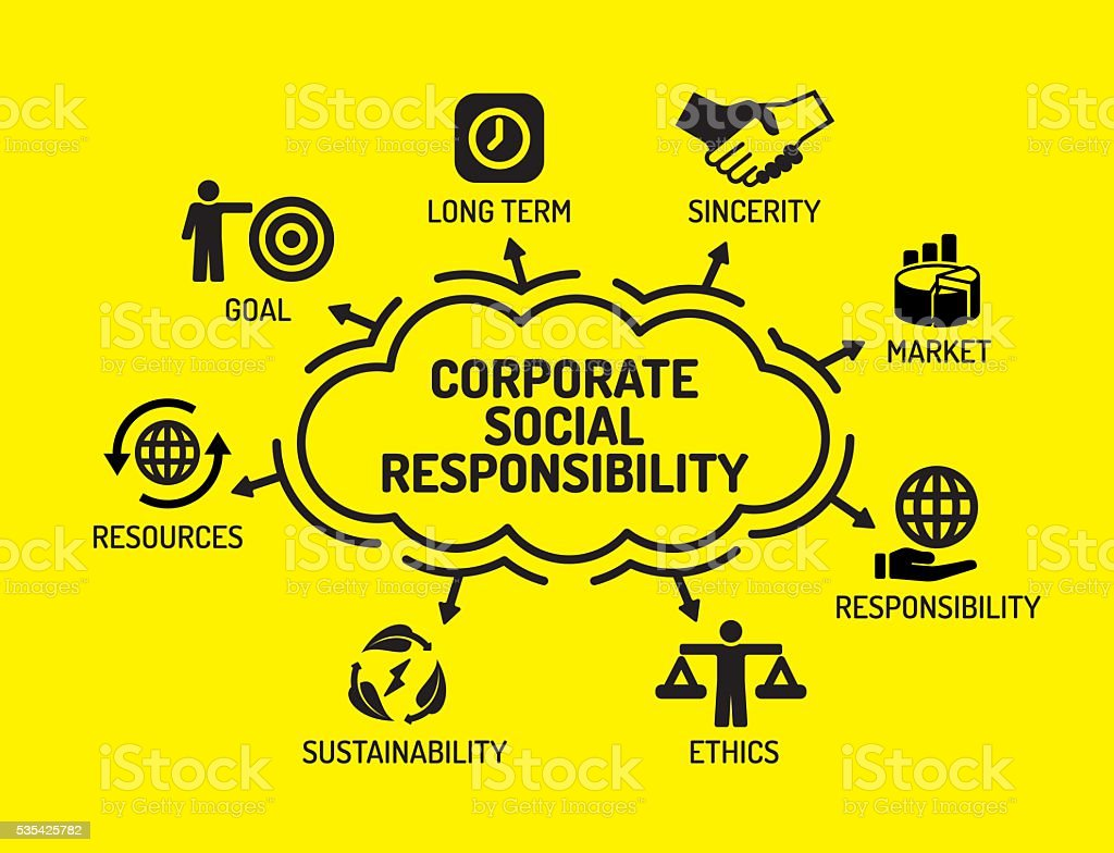 Corporate Social Responsibility Chart with icons vector art illustration