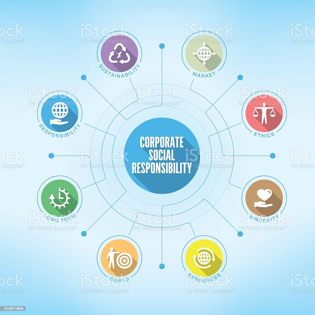 Corporate Social Responsibility chart with keywords and icons vector art illustration