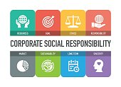 Corporate Social Responsibility Icon Set