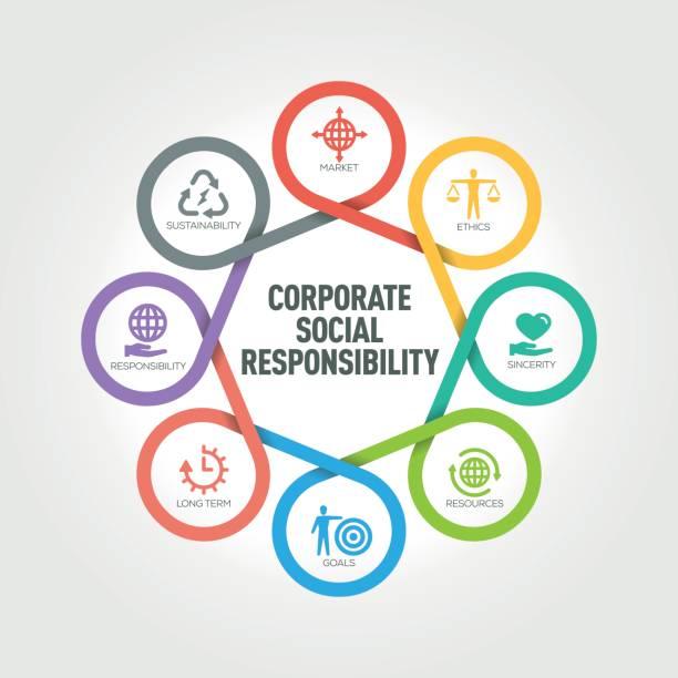 Corporate Social Responsibility Clip Art, Vector Images ...