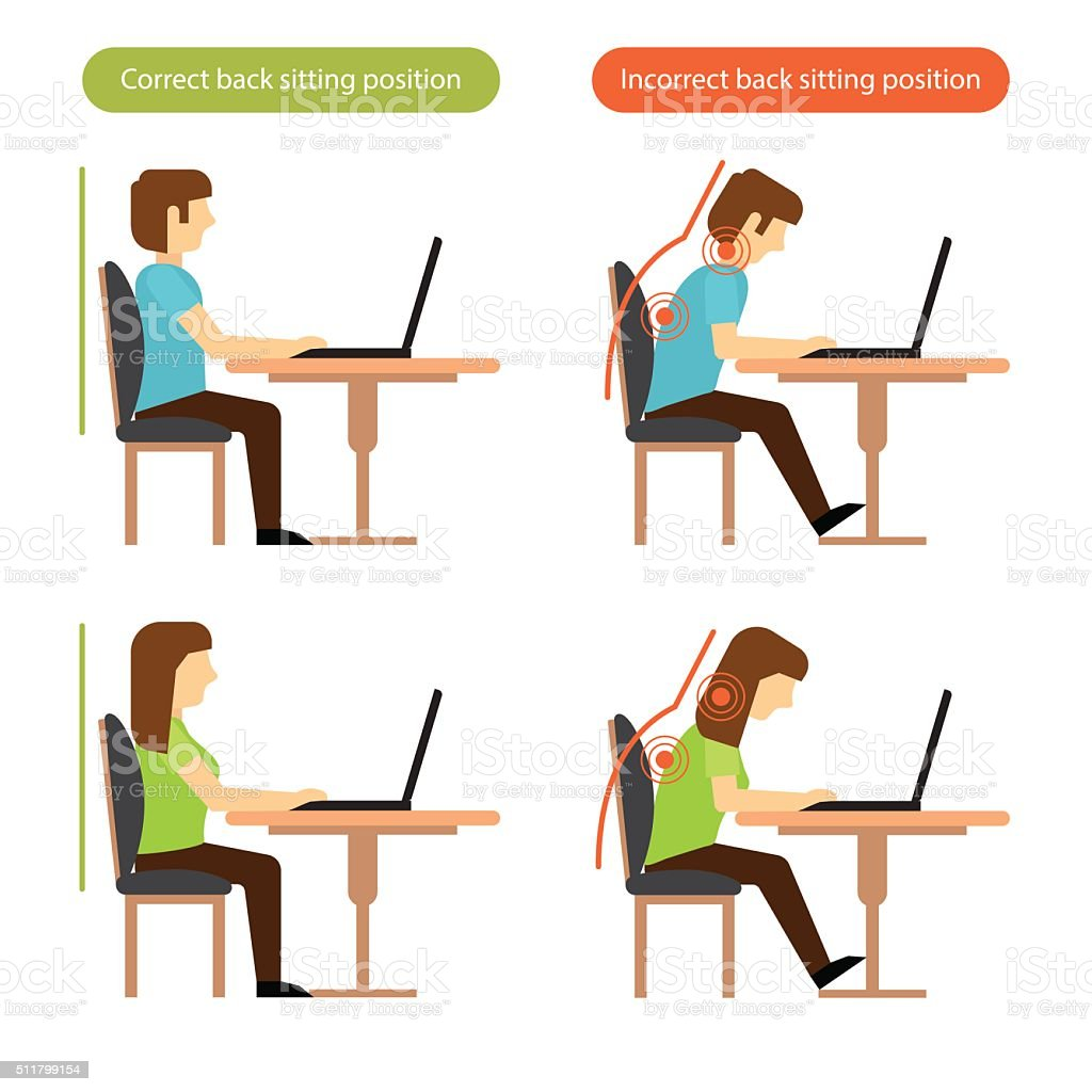 Correct and incorrect back sitting position at the workplace vector art illustration