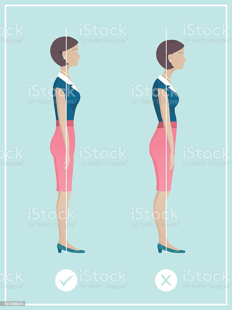 Correct Posture vector art illustration