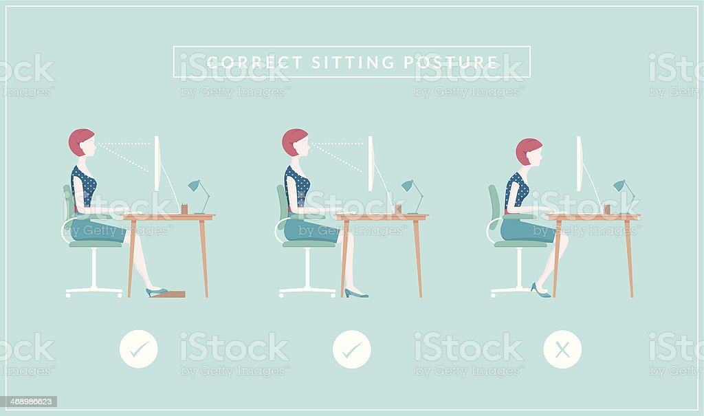 Correct Sitting Positions vector art illustration
