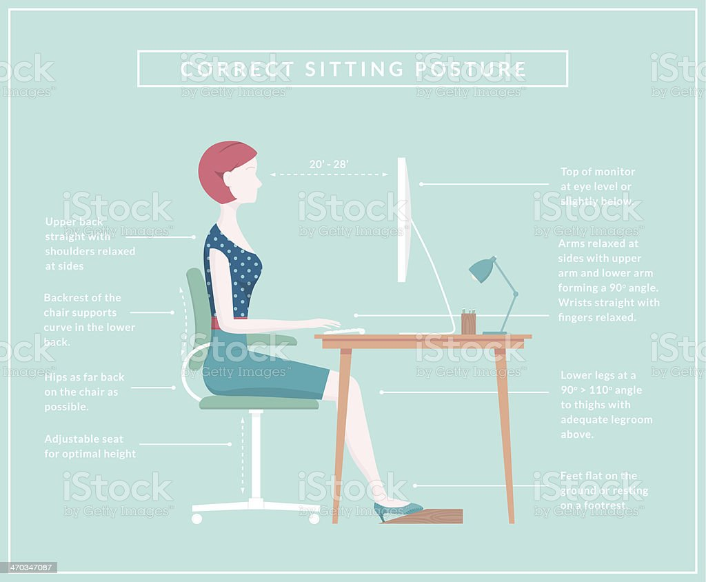 Correct Sitting Posture - Diagram vector art illustration
