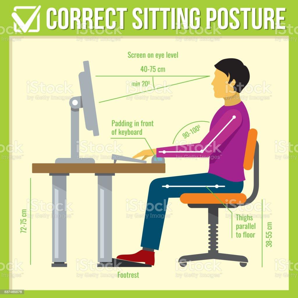 Correct sitting posture. Vector infographics vector art illustration