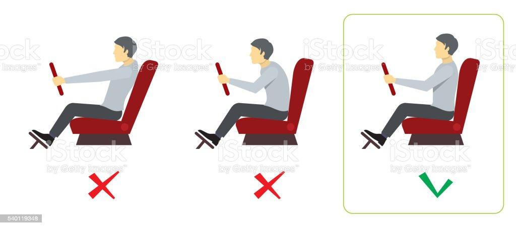 Correct spine posture for driver. Vector infographics vector art illustration