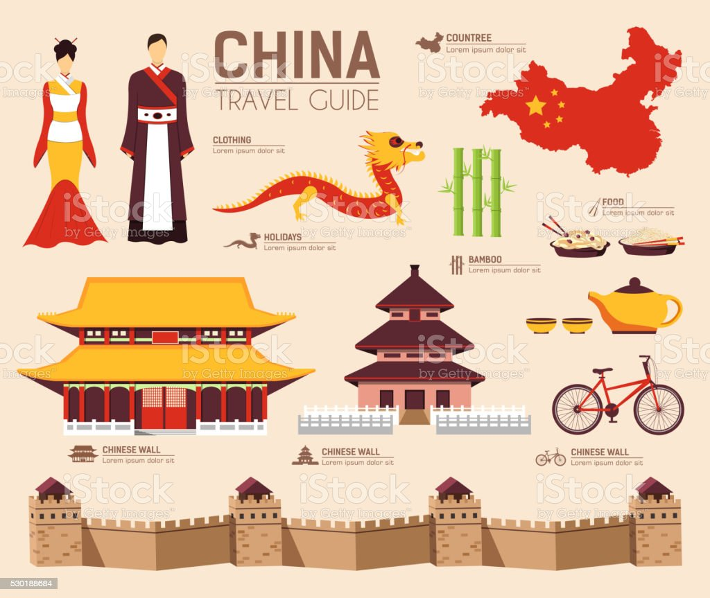 Country China travel vacation guide of goods, places and features. vector art illustration