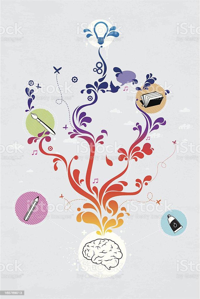 Creative Brain royalty-free stock vector art