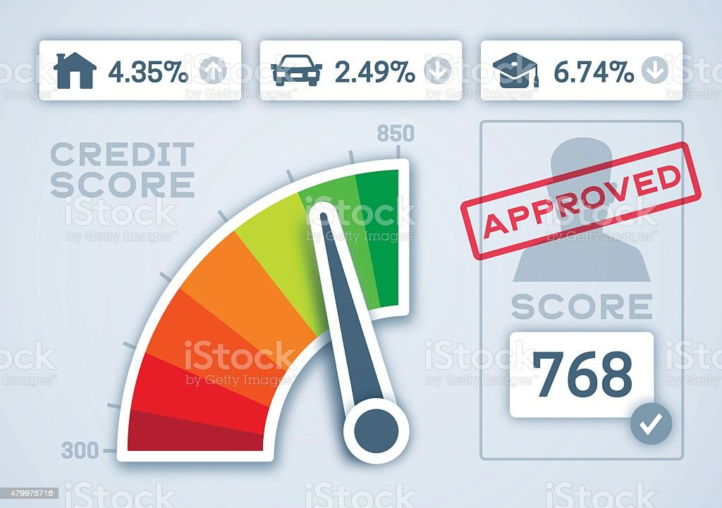 Credit Score and Credit Rating vector art illustration