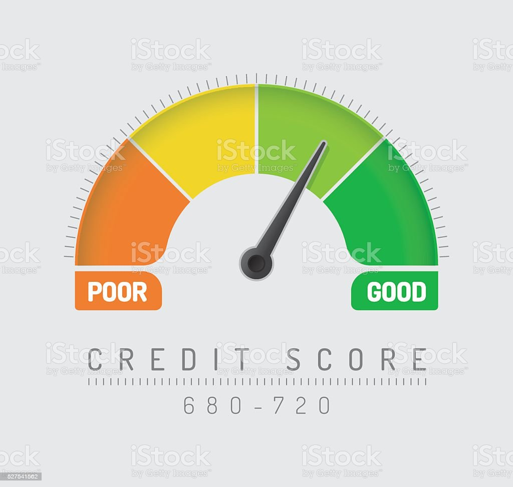 Credit Score Gauge vector art illustration