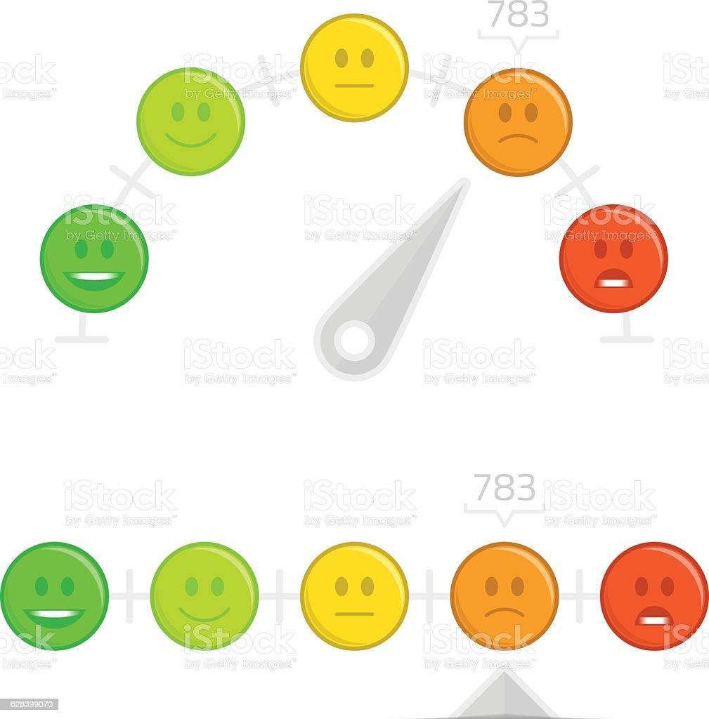 Credit score gauge with smile. vector art illustration