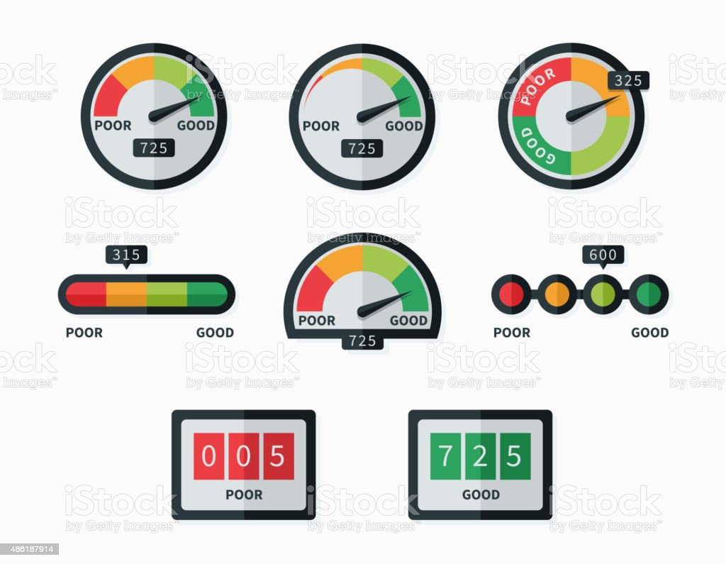 Credit score indicators and gauges vector set vector art illustration