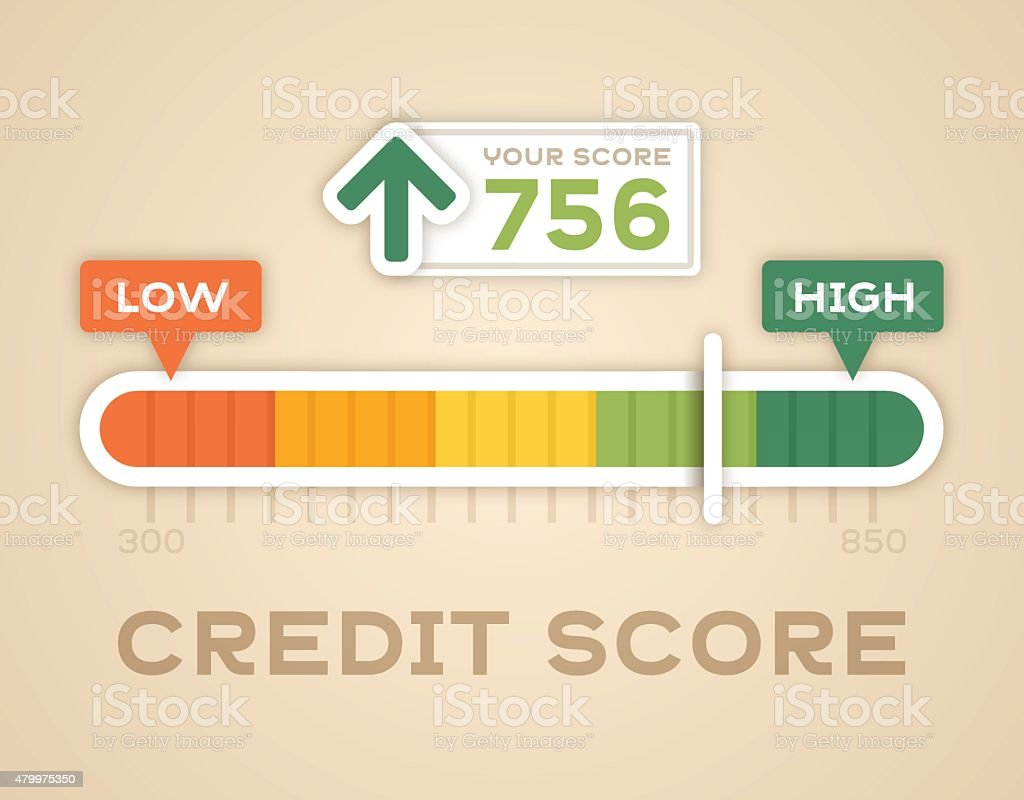 Credit Score Meter vector art illustration