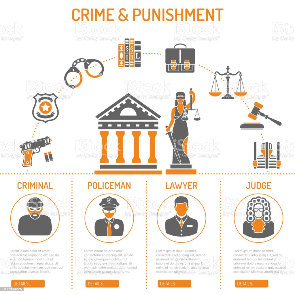 Crime and Punishment Concept vector art illustration