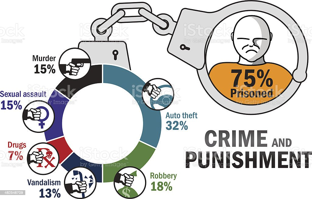 Crime and punishment infographic vector art illustration
