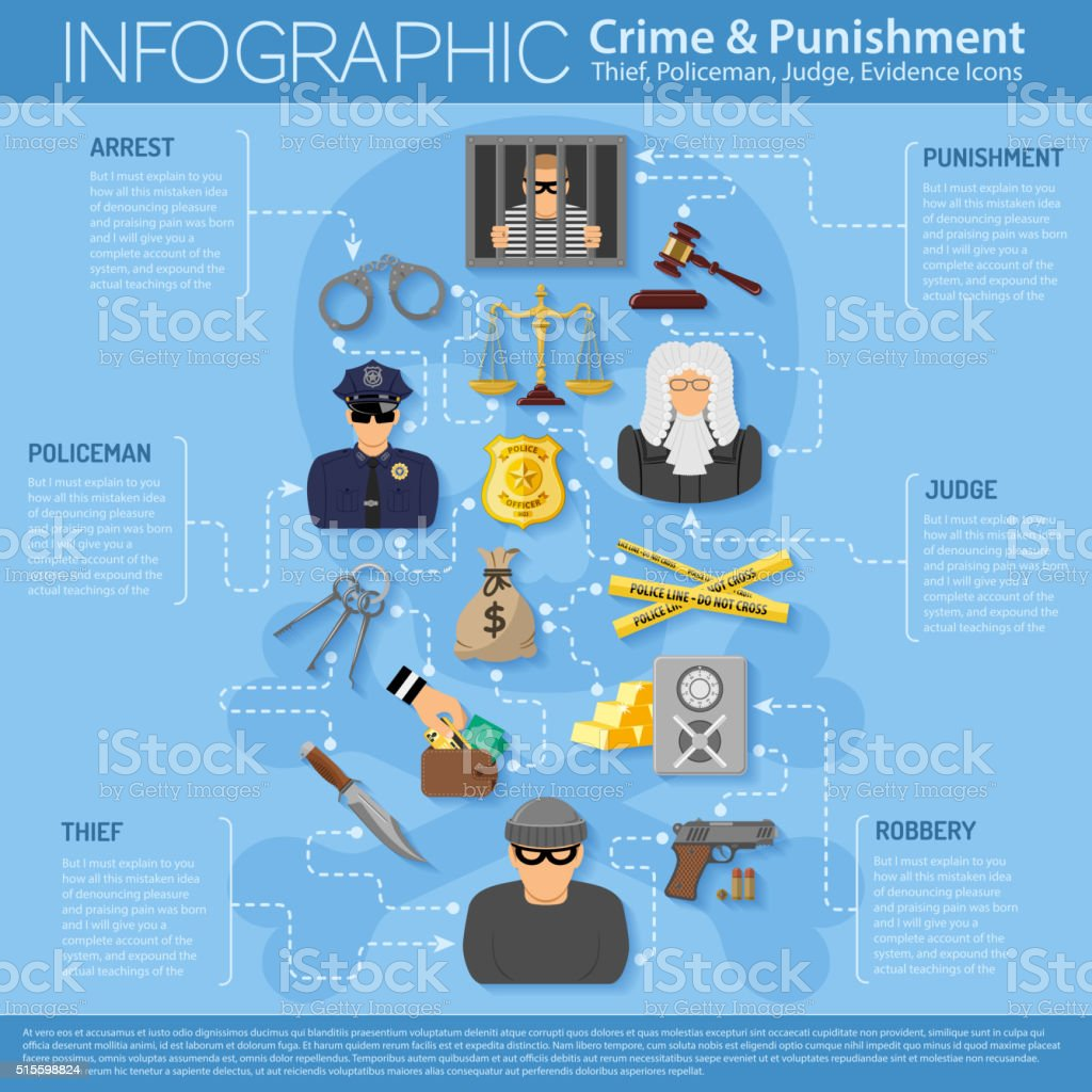 Crime and Punishment Infographics vector art illustration