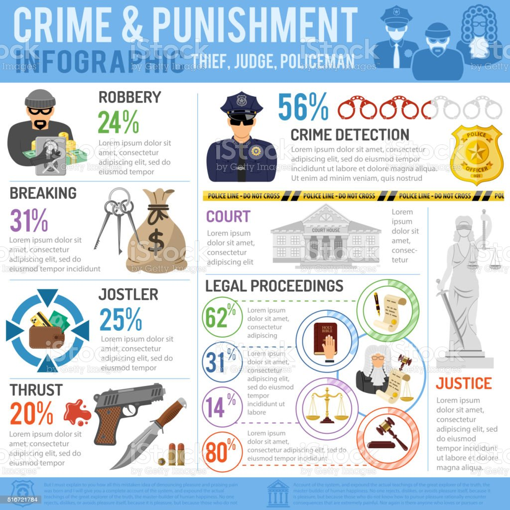 Crime and Punishment Infographics vector art illustration
