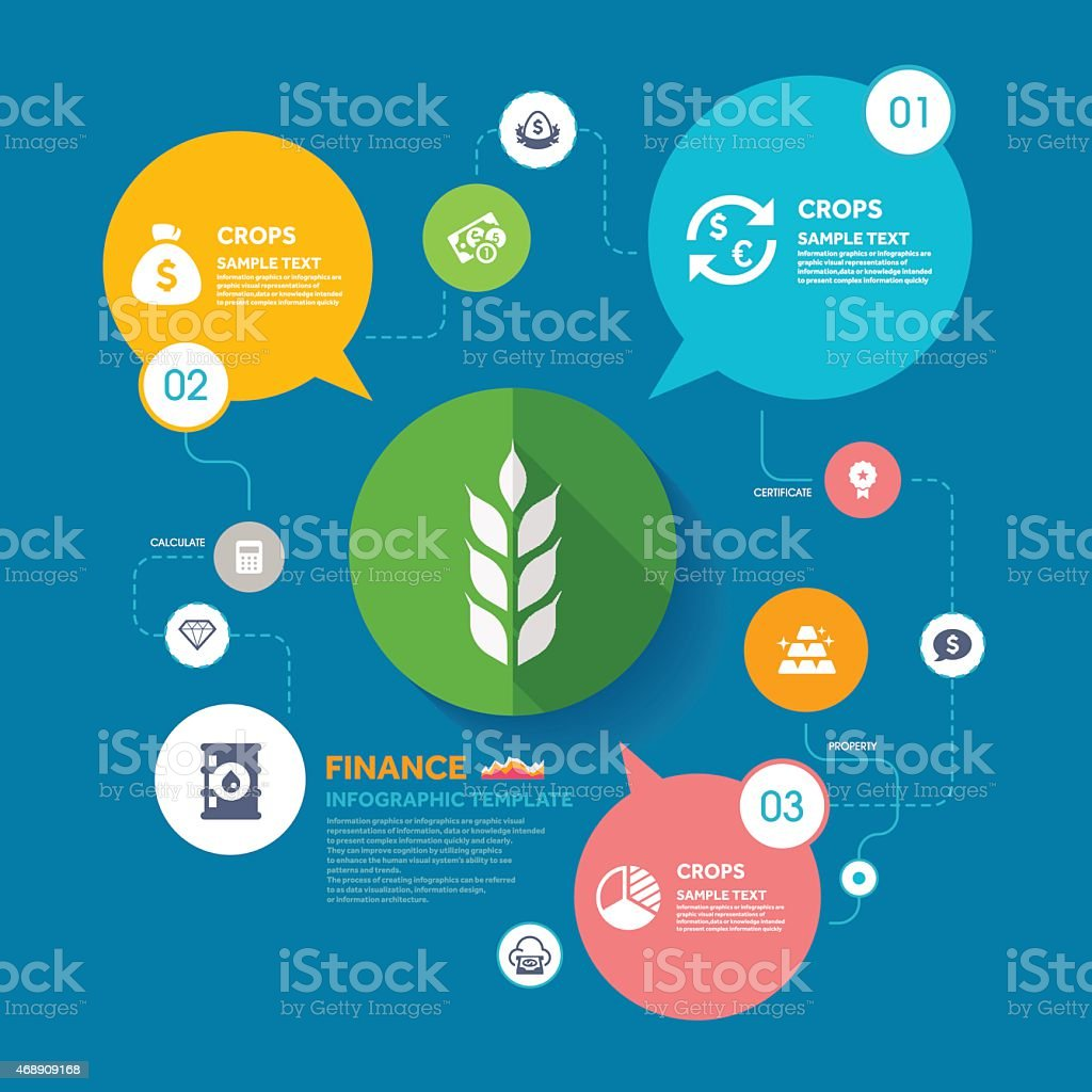 Crop and Finance infographic template vector art illustration
