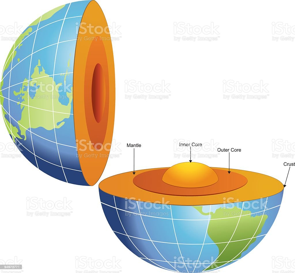 Cross Section Of The Earth Interior View With Labelled Parts stock ...