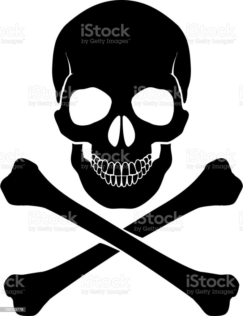 Crossbones and skull vector art illustration