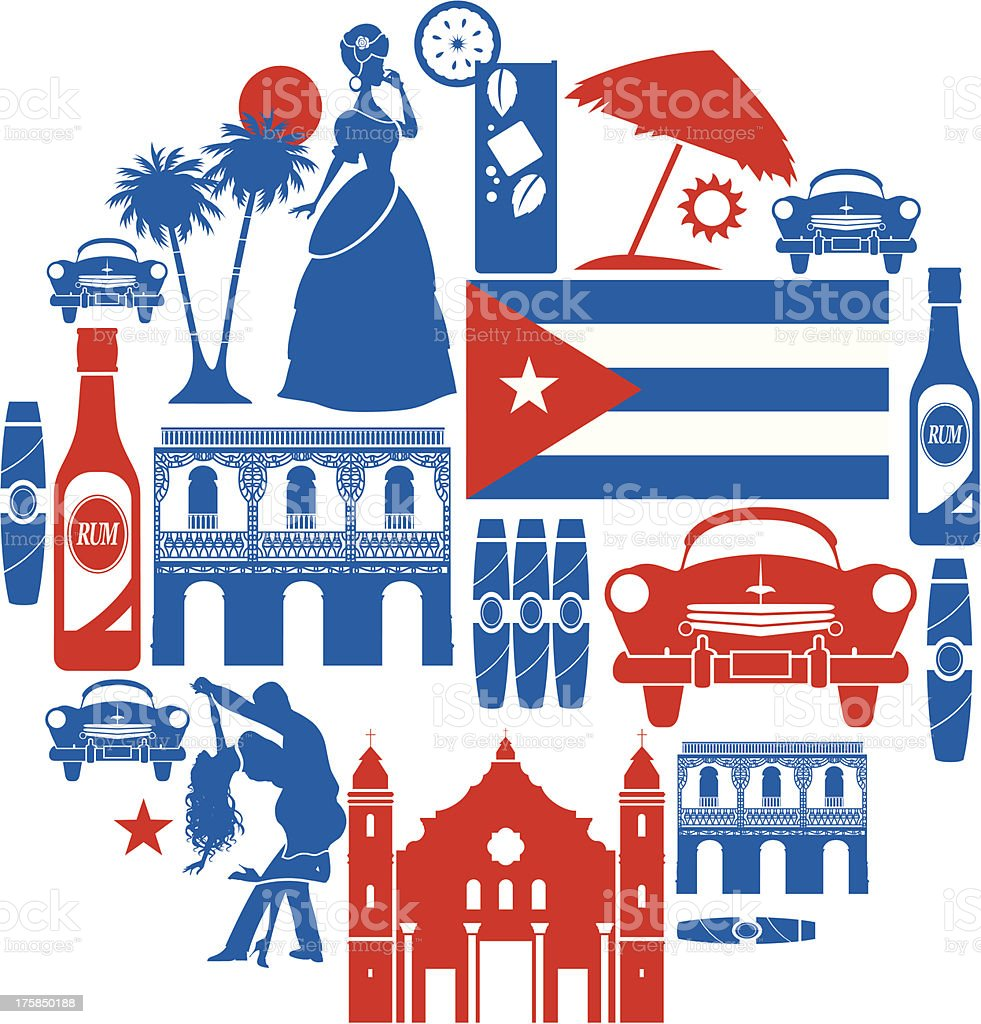 Cuba icon Set vector art illustration