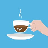 Cup of Coffee with right hand.Flat style