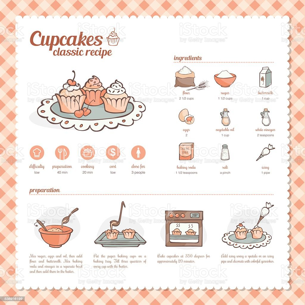 Cupcakes classic recipe vector art illustration