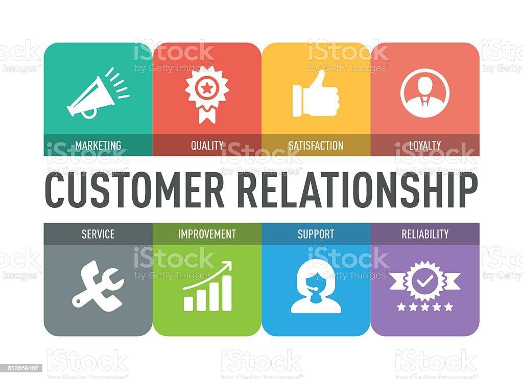 Customer Relationship Icon Set vector art illustration
