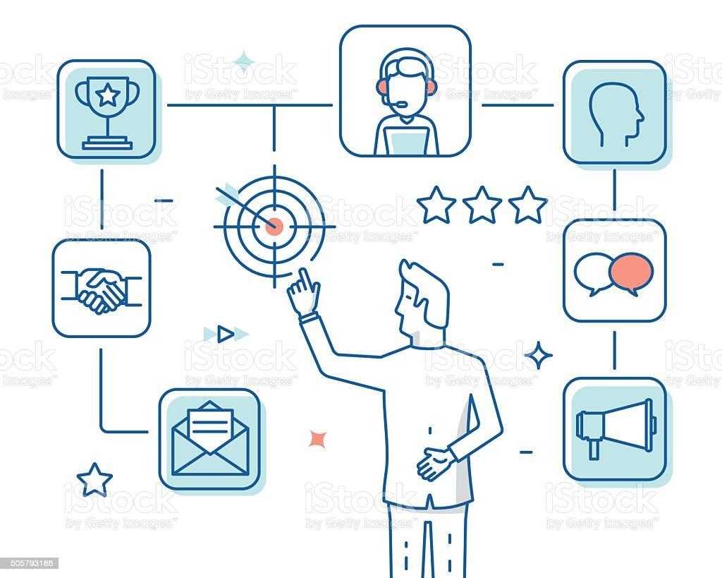 customer relationship management art