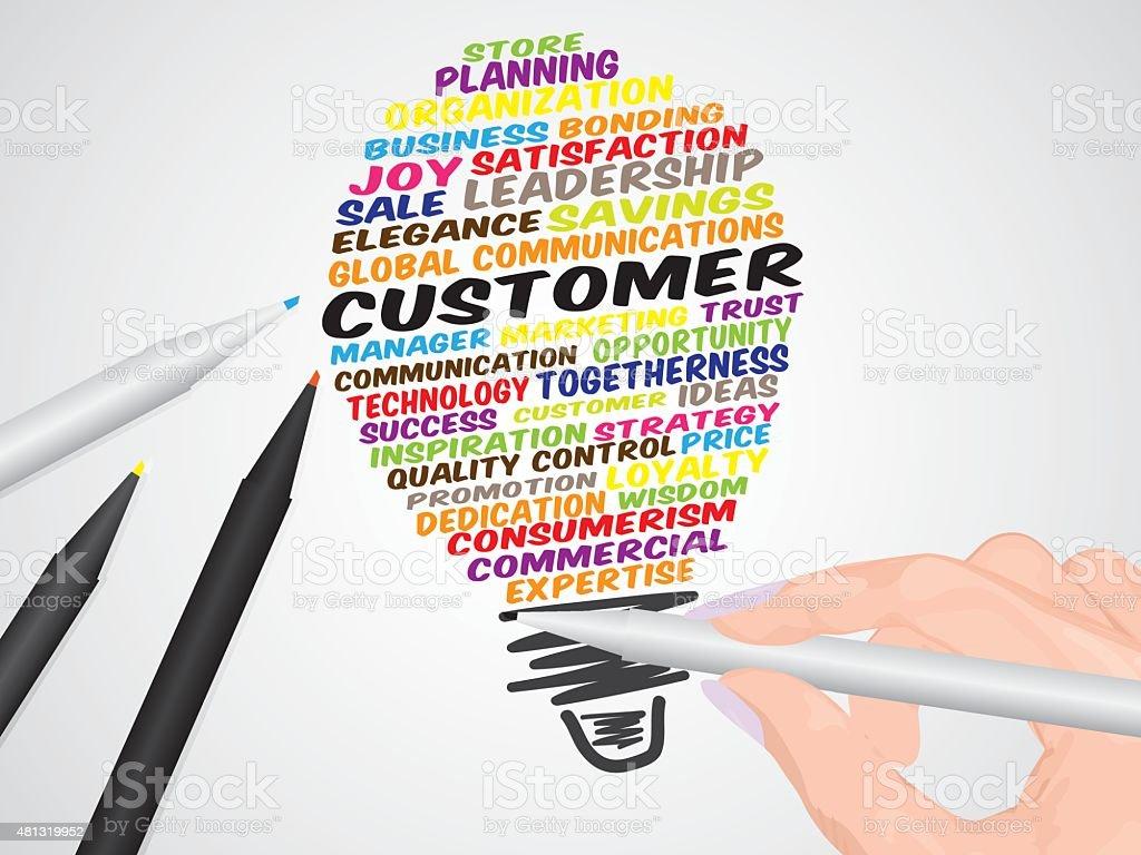 Customer vector art illustration