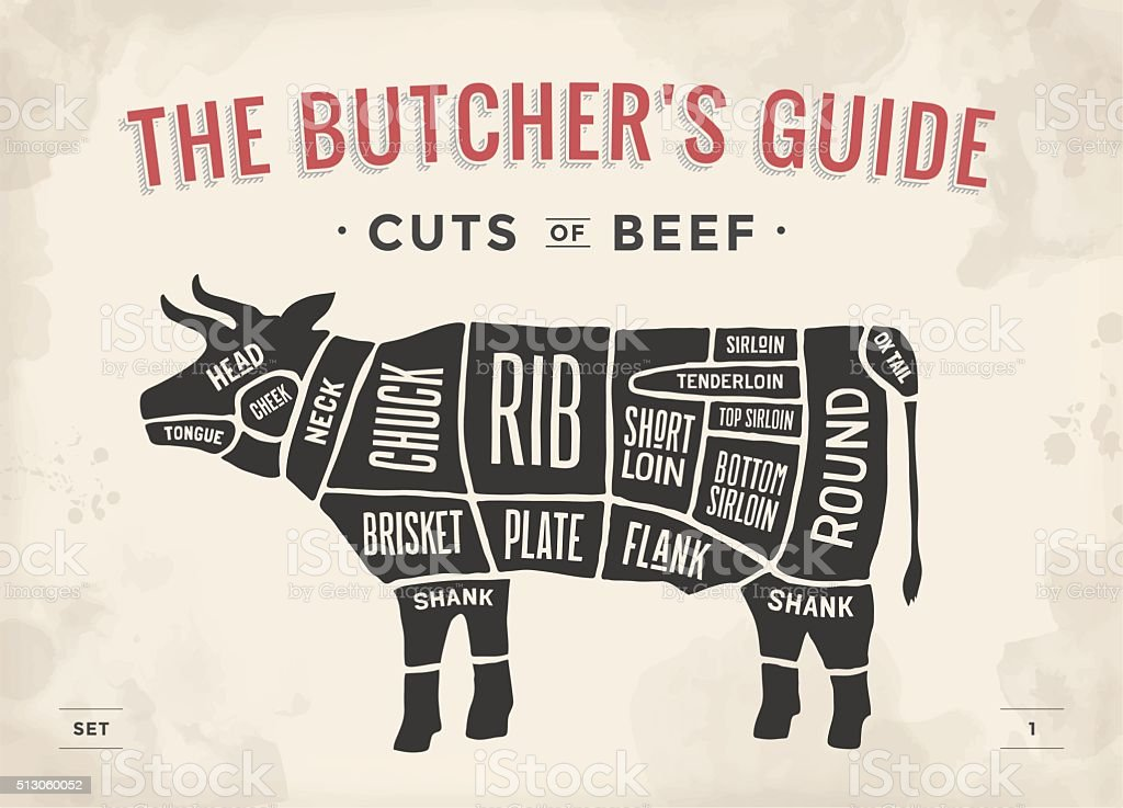 Cut of beef set. Poster Butcher diagram and scheme - vector art illustration