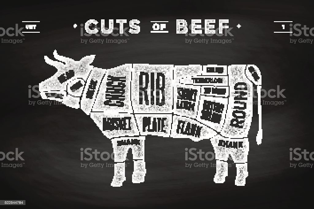 Cut of meat set. Poster Butcher diagram and scheme - vector art illustration